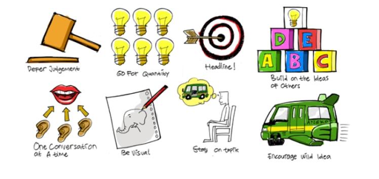 etika diskusi design thinking