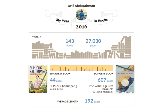 goodreads 2016 my year in book